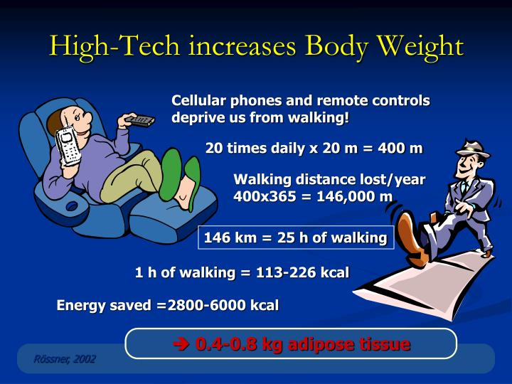High-Tech increases Body Weight