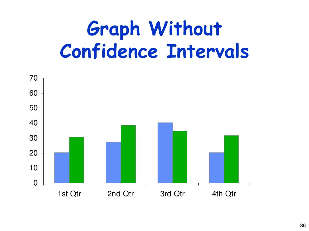 Graph Without