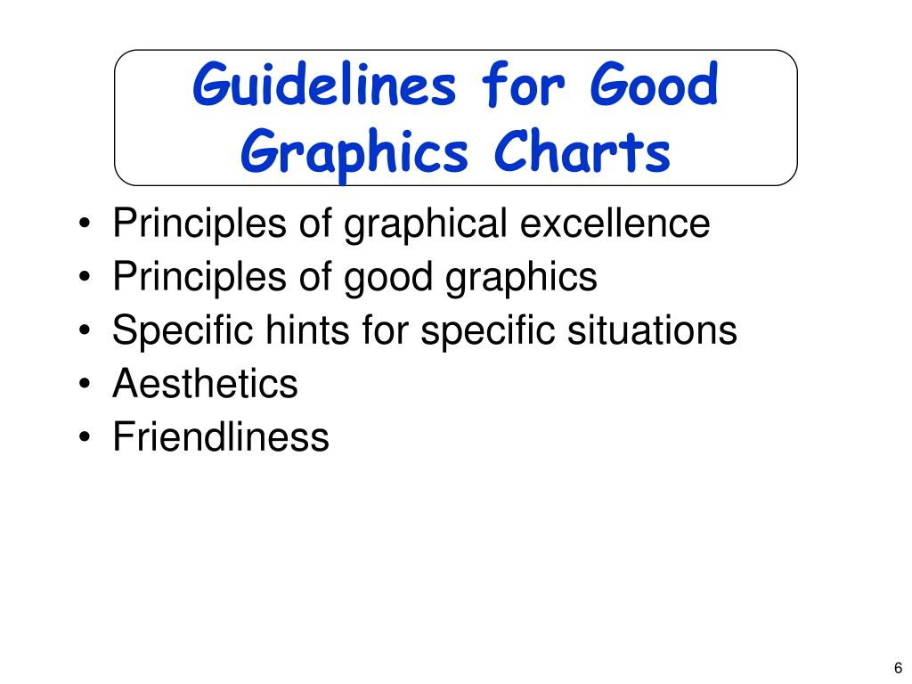 Guidelines for Good Graphics Charts