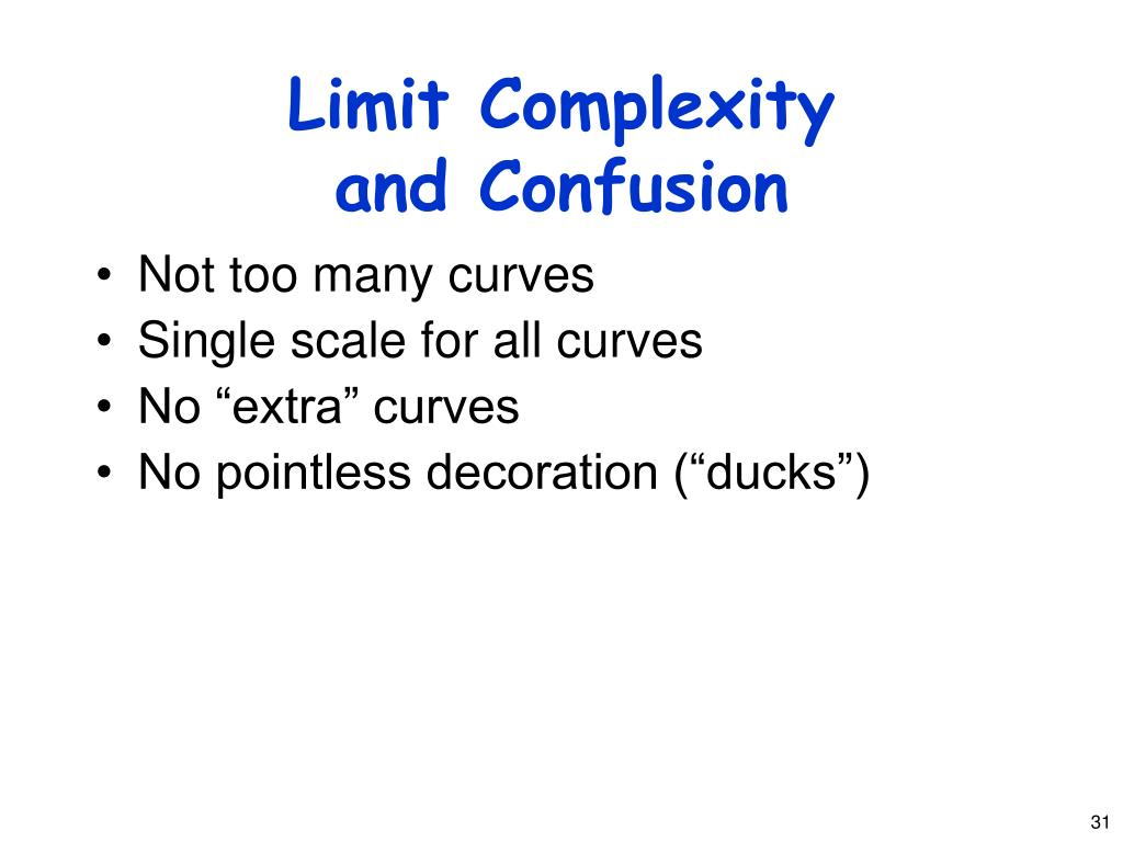 Limit Complexity