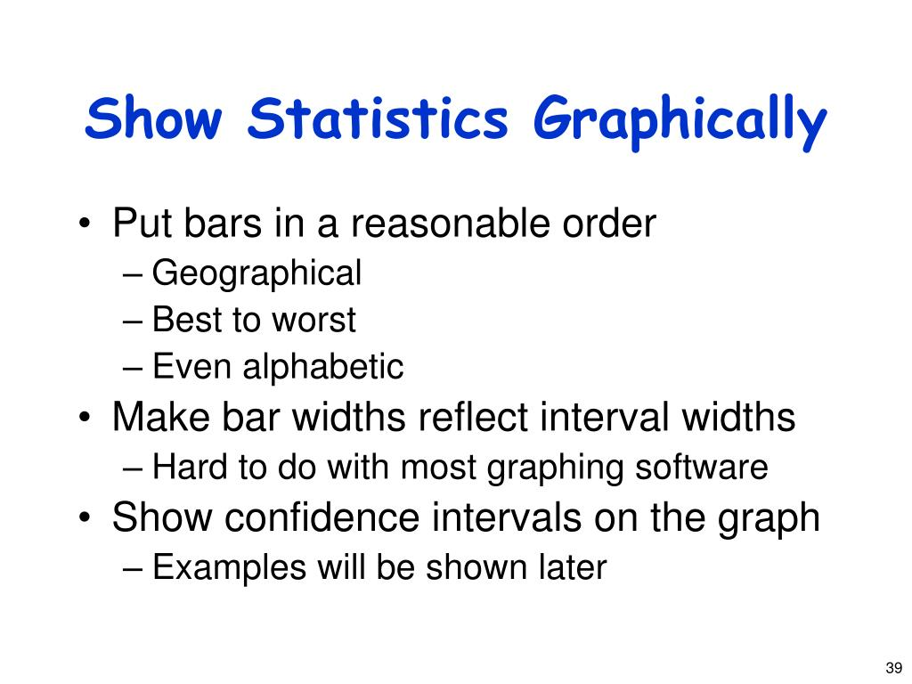 Show Statistics Graphically
