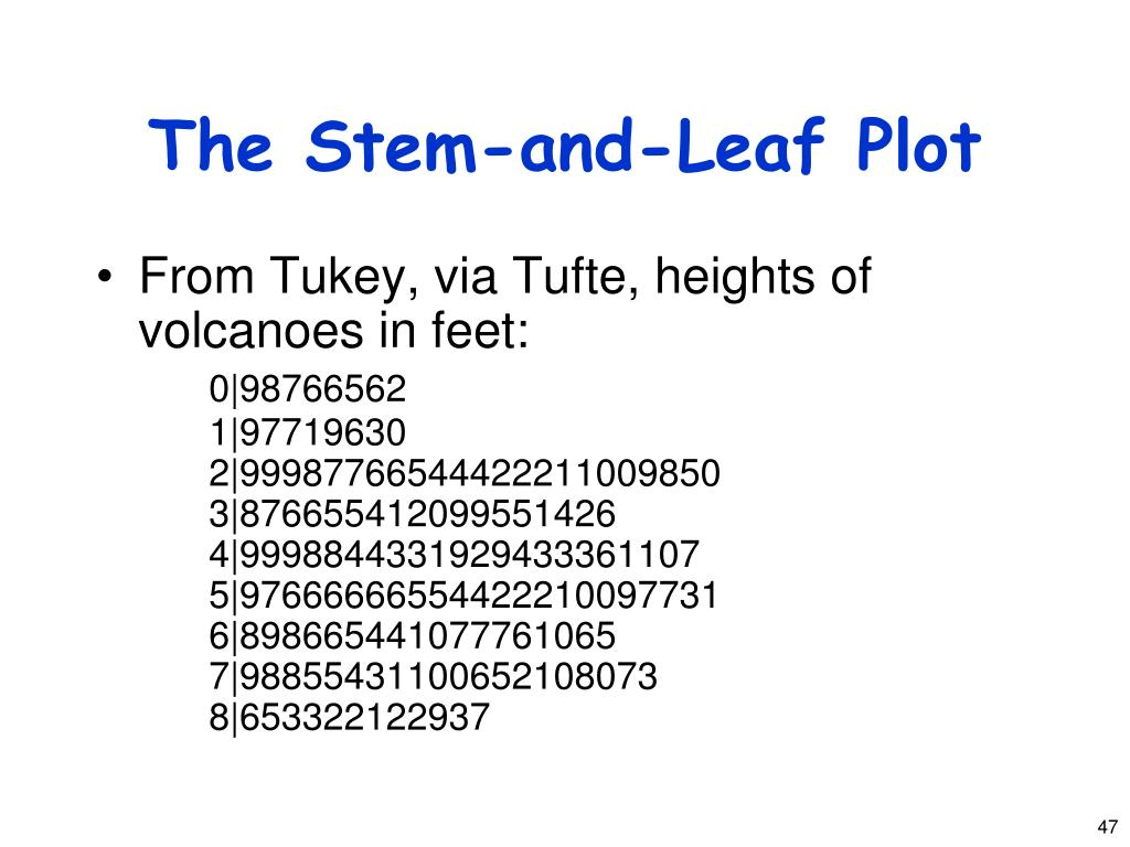 The Stem-and-Leaf Plot