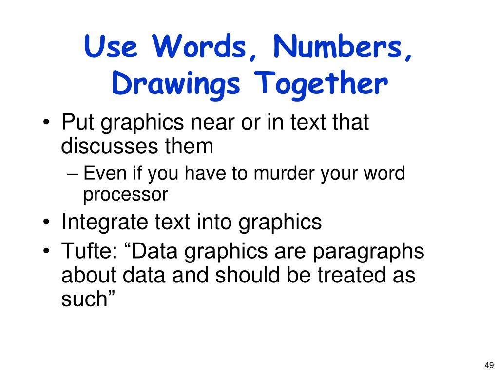 Use Words, Numbers, Drawings Together
