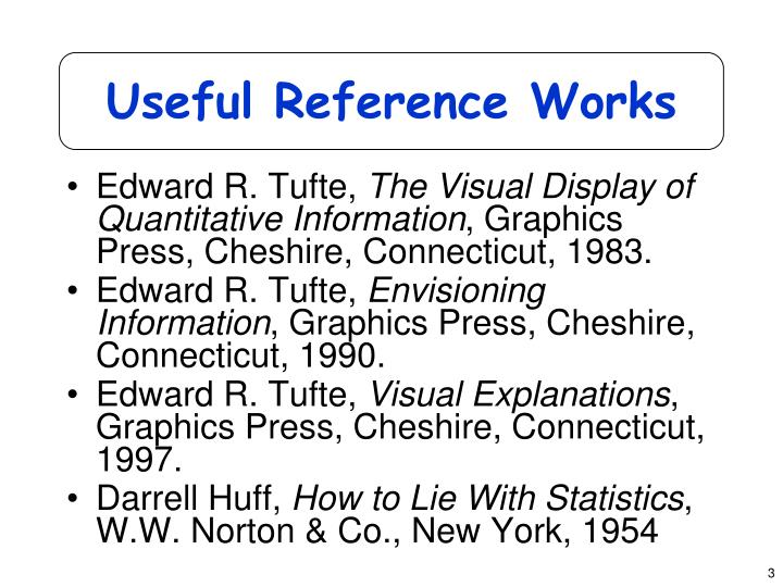 Useful reference works