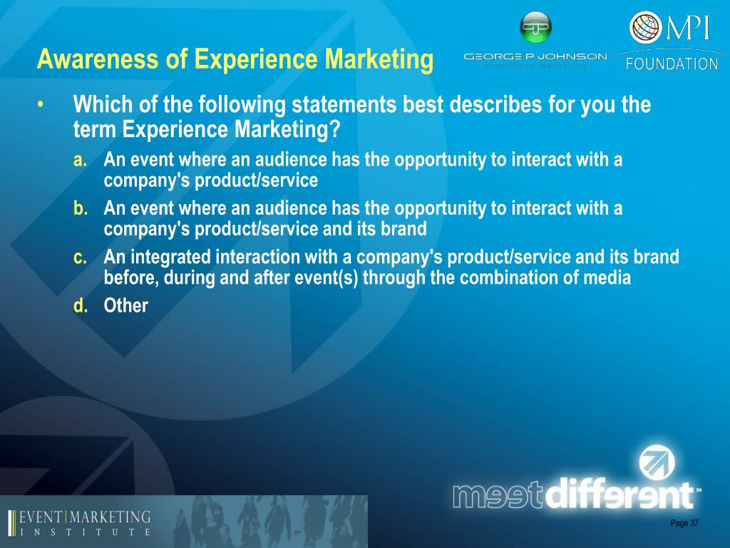 Awareness of Experience Marketing