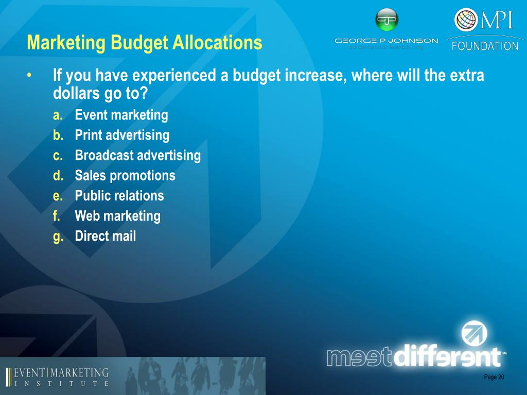 Marketing Budget Allocations