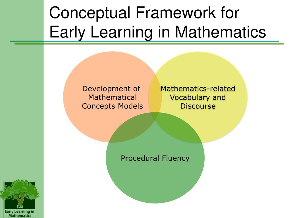Conceptual Framework for Early Learning in Mathematics
