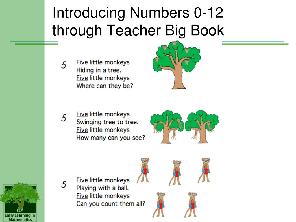 Introducing Numbers 0-12 through Teacher Big Book