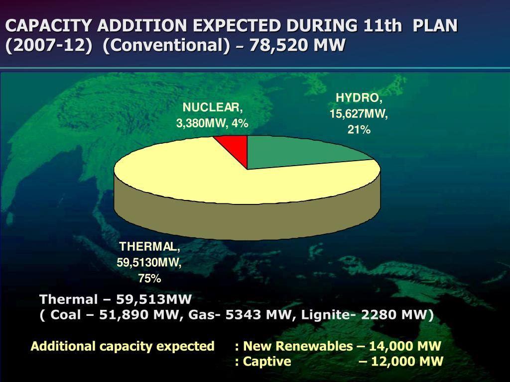 CAPACITY ADDITION EXPECTED DURING 11th  PLAN (2007-12)  (Conventional)