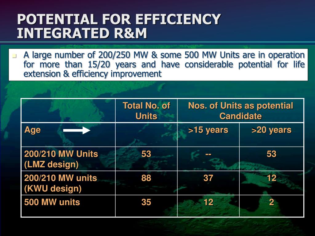 A large number of 200/250 MW & some 500 MW Units are in operation for more than 15/20 years and have considerable potential for life extension & efficiency improvement