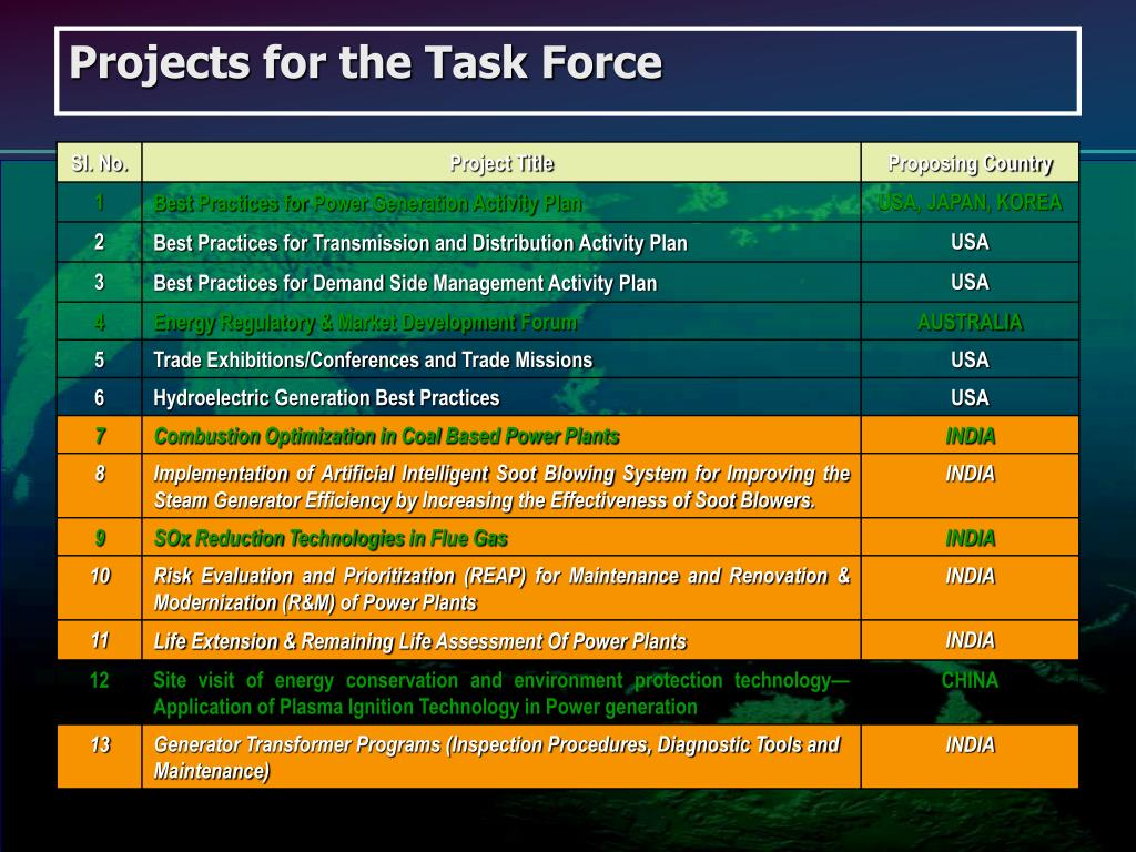 Projects for the Task Force