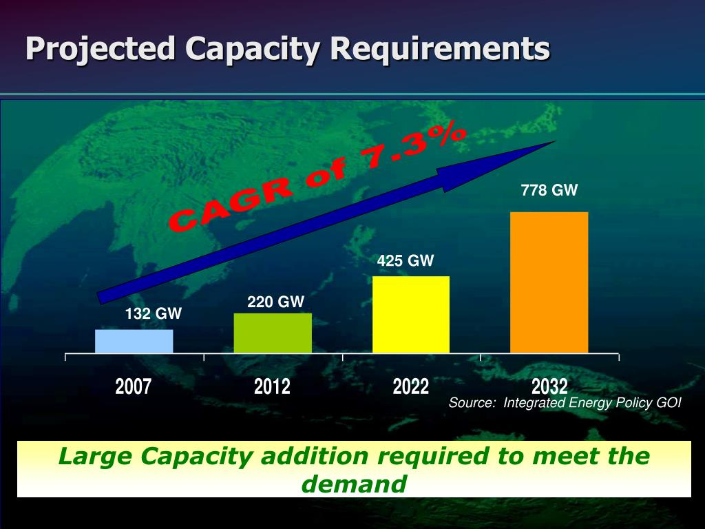 Projected Capacity Requirements