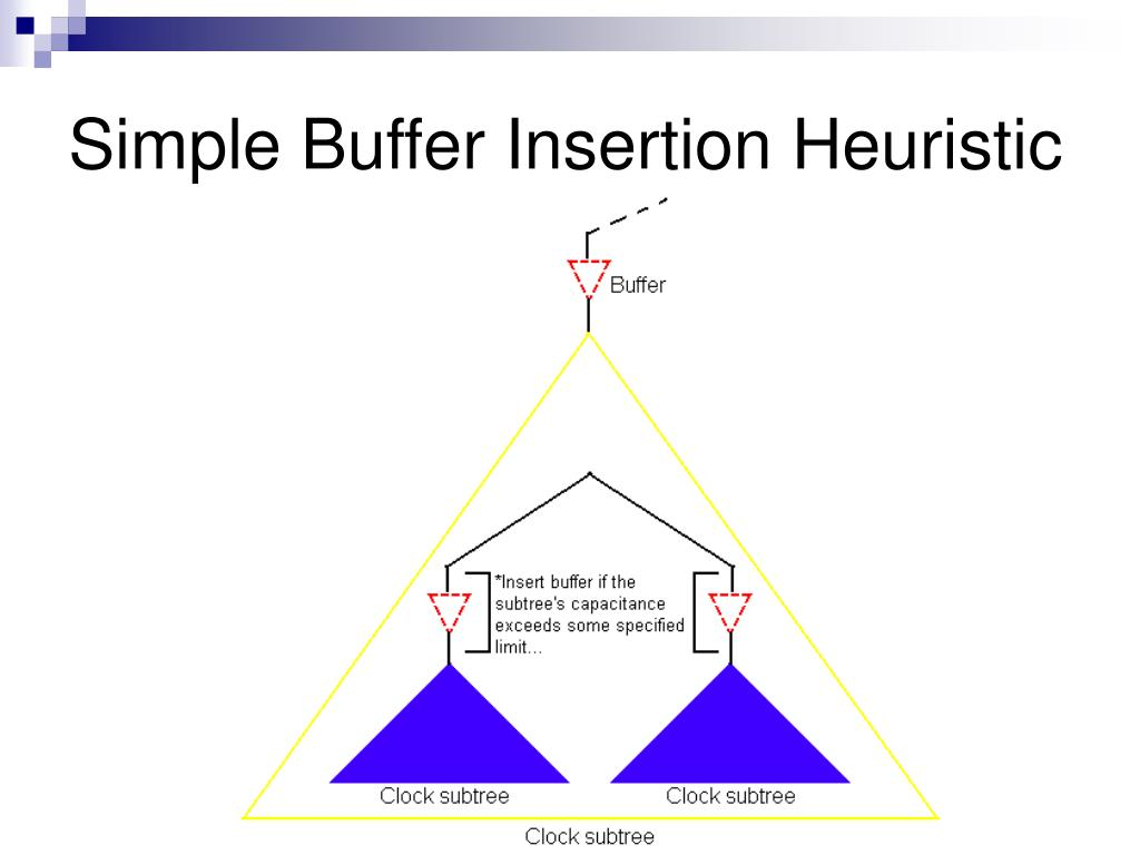 Simple Buffer Insertion Heuristic