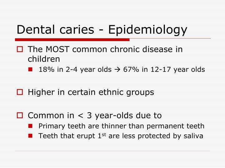 Dental caries - Epidemiology