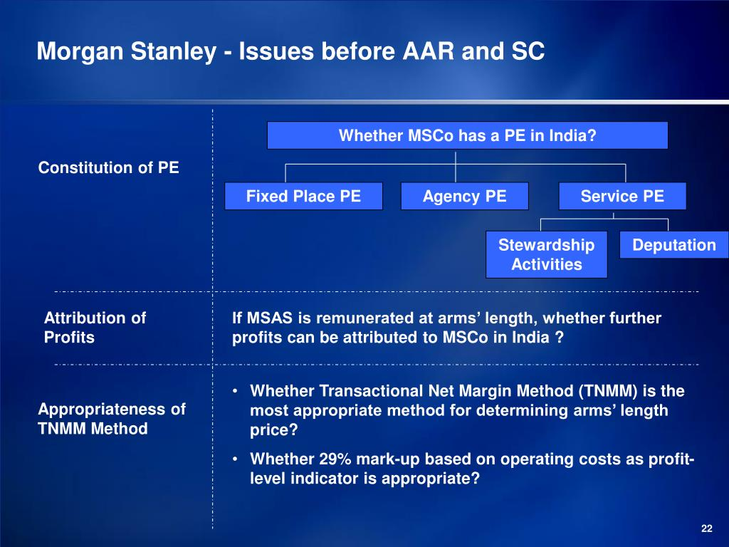 Morgan Stanley - Issues before AAR and SC
