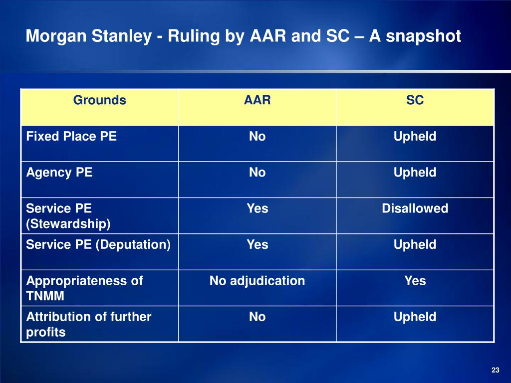 Morgan Stanley - Ruling by AAR and SC – A snapshot