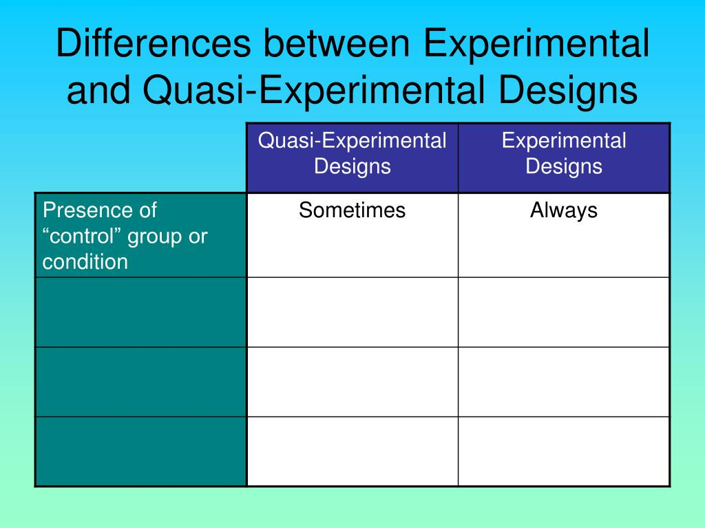 Differences between Experimental and Quasi-Experimental Designs