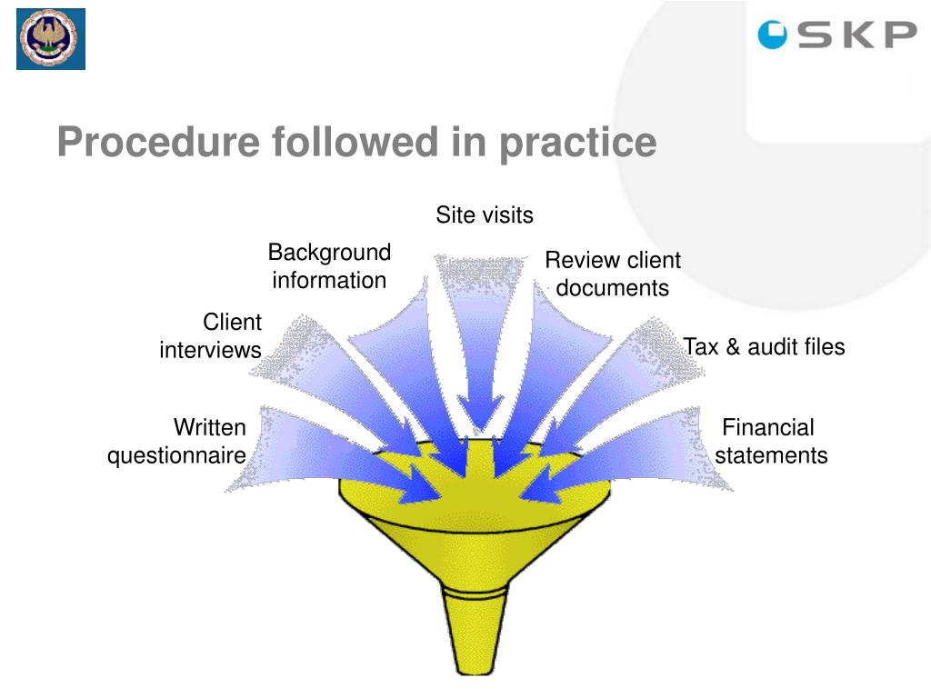 Procedure followed in practice