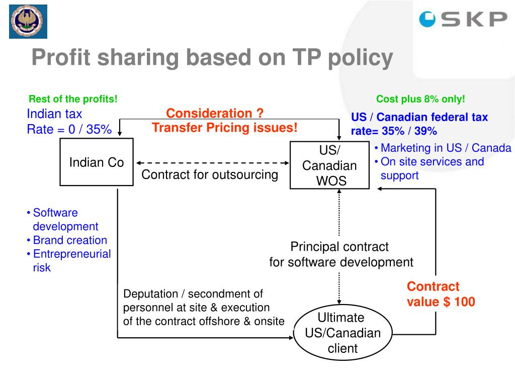 Profit sharing based on TP policy