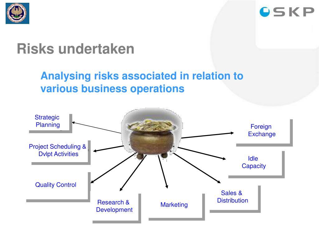 Risks undertaken