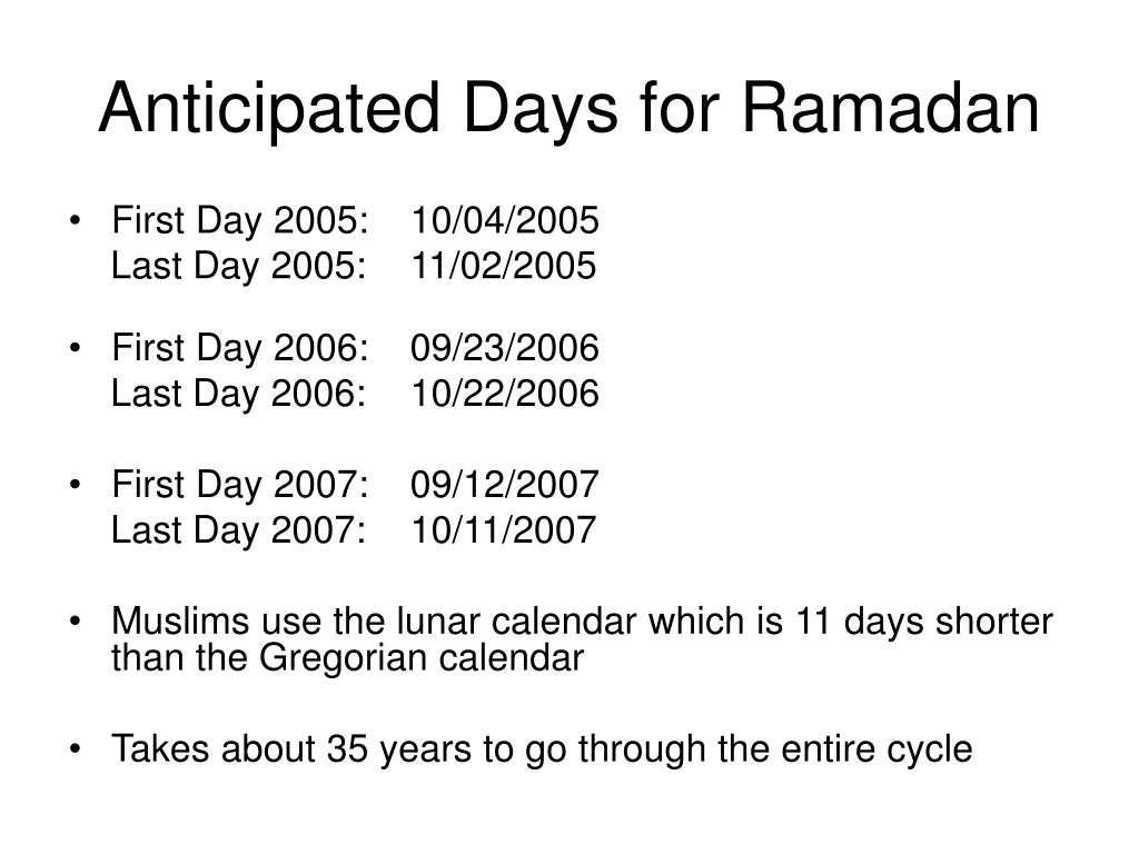 Anticipated Days for Ramadan