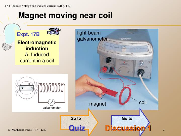 Magnet moving near coil
