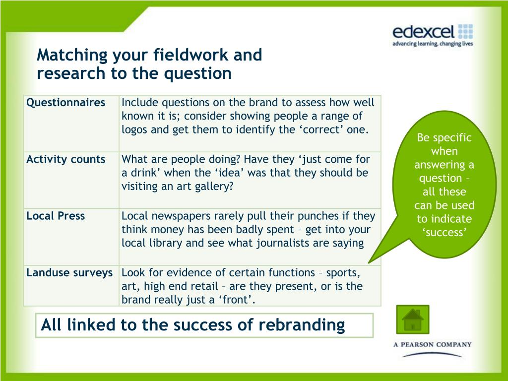 Matching your fieldwork and research