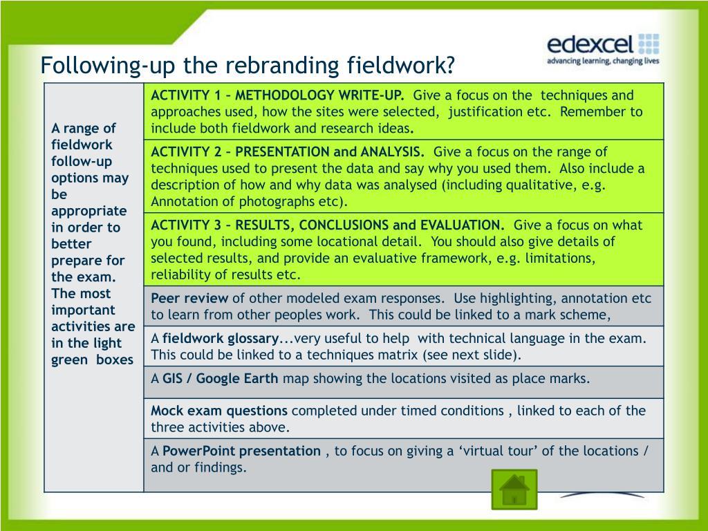 Following-up the rebranding fieldwork?