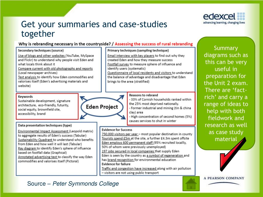 Get your summaries and case-studies together