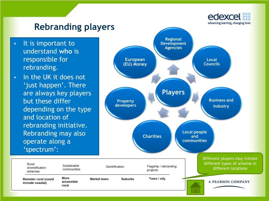 Rebranding players
