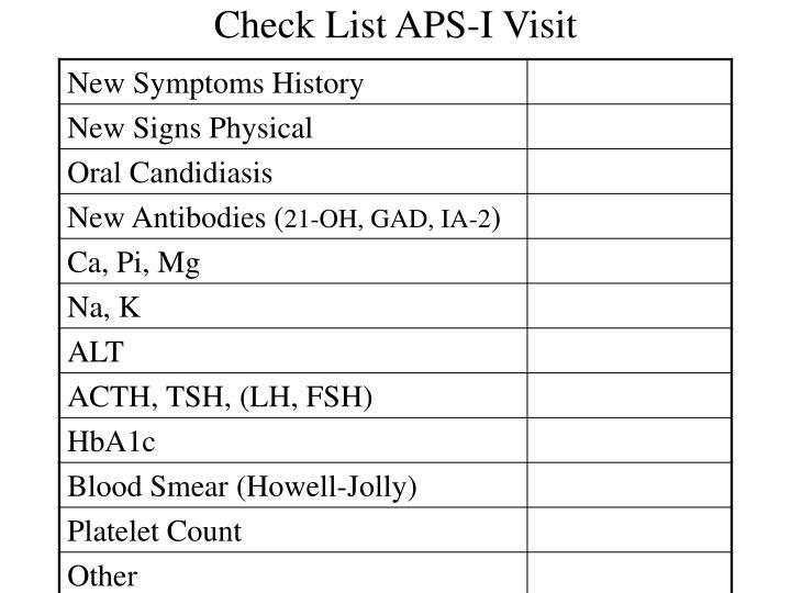 Check List APS-I Visit