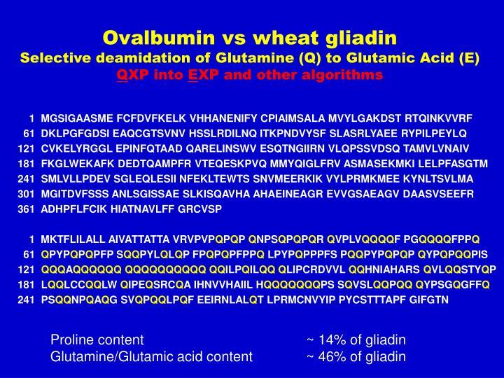Ovalbumin vs wheat gliadin