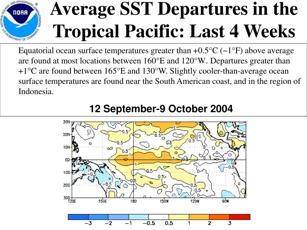 Average SST Departures in the Tropical Pacific: Last 4 Weeks