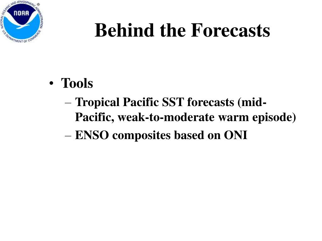 Behind the Forecasts