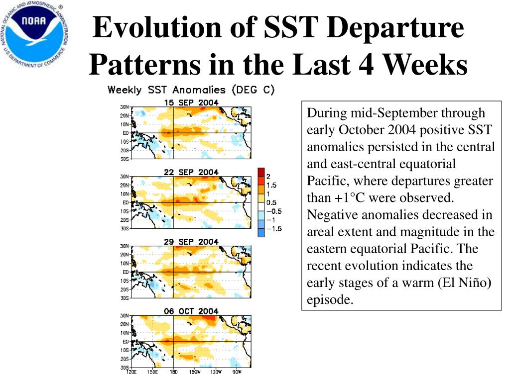 Evolution of SST Departure Patterns in the Last 4 Weeks