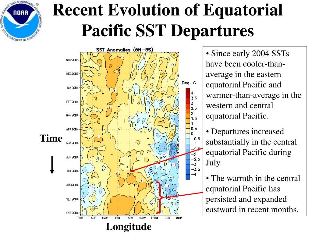 Recent Evolution of Equatorial Pacific SST Departures
