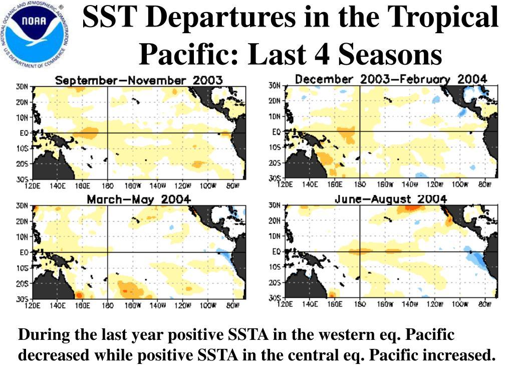 SST Departures in the Tropical Pacific: Last 4 Seasons
