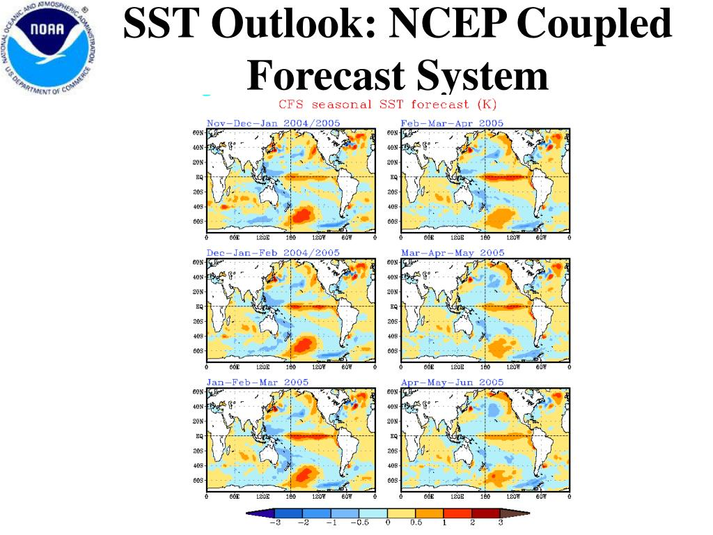 SST Outlook: NCEP Coupled Forecast System