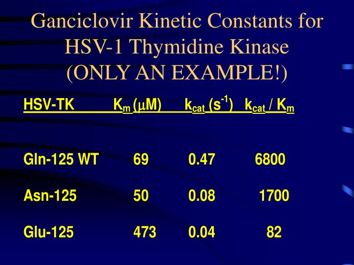 Ganciclovir Kinetic Constants for HSV-1 Thymidine Kinase (ONLY AN EXAMPLE!)