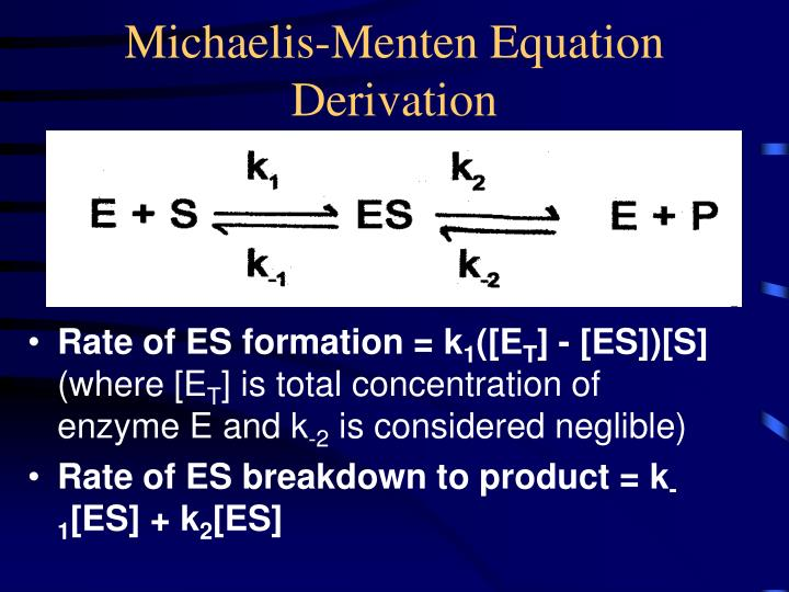 Michaelis-Menten Equation Derivation
