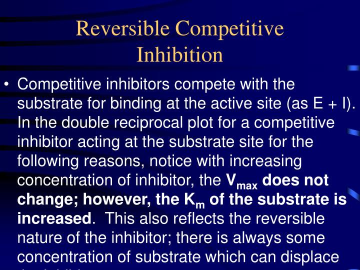 Reversible Competitive Inhibition