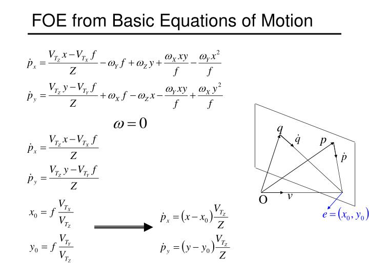 FOE from Basic Equations of Motion