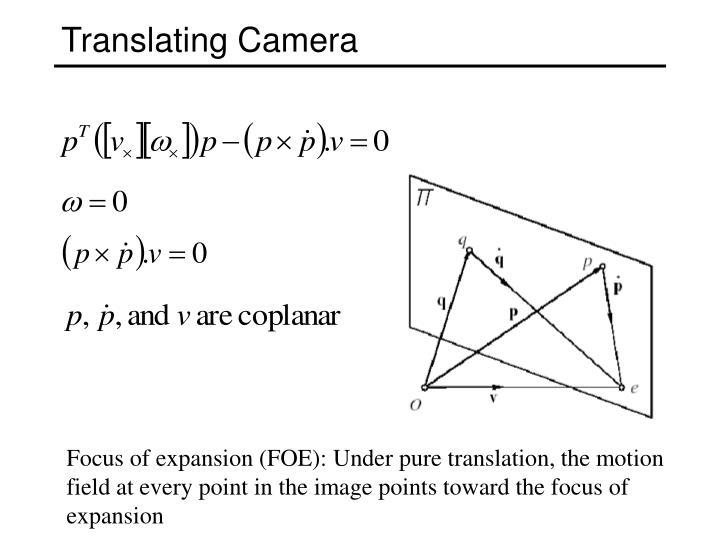 Translating Camera