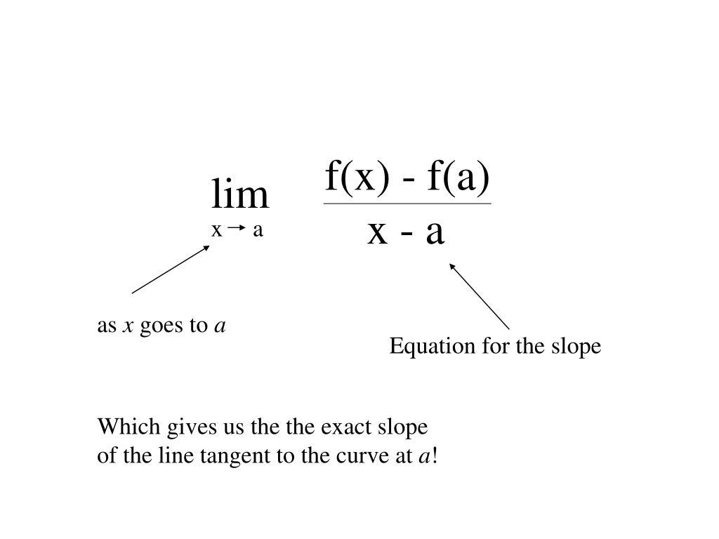 f(x) - f(a)
