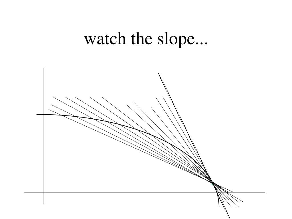 watch the slope...