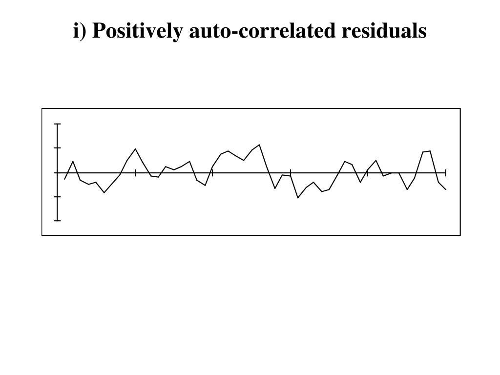 i) Positively auto-correlated residuals