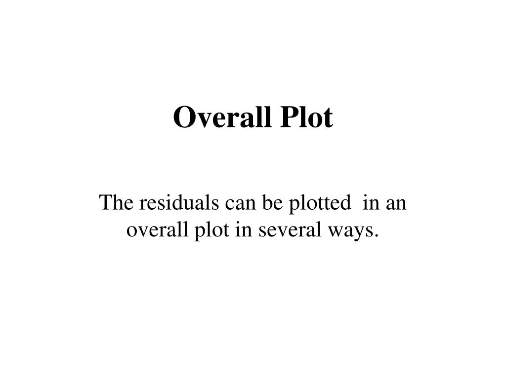 Overall Plot