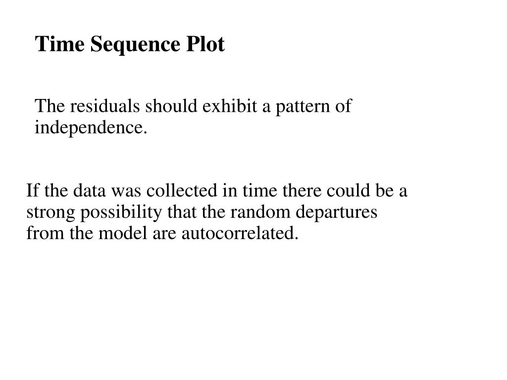 Time Sequence Plot