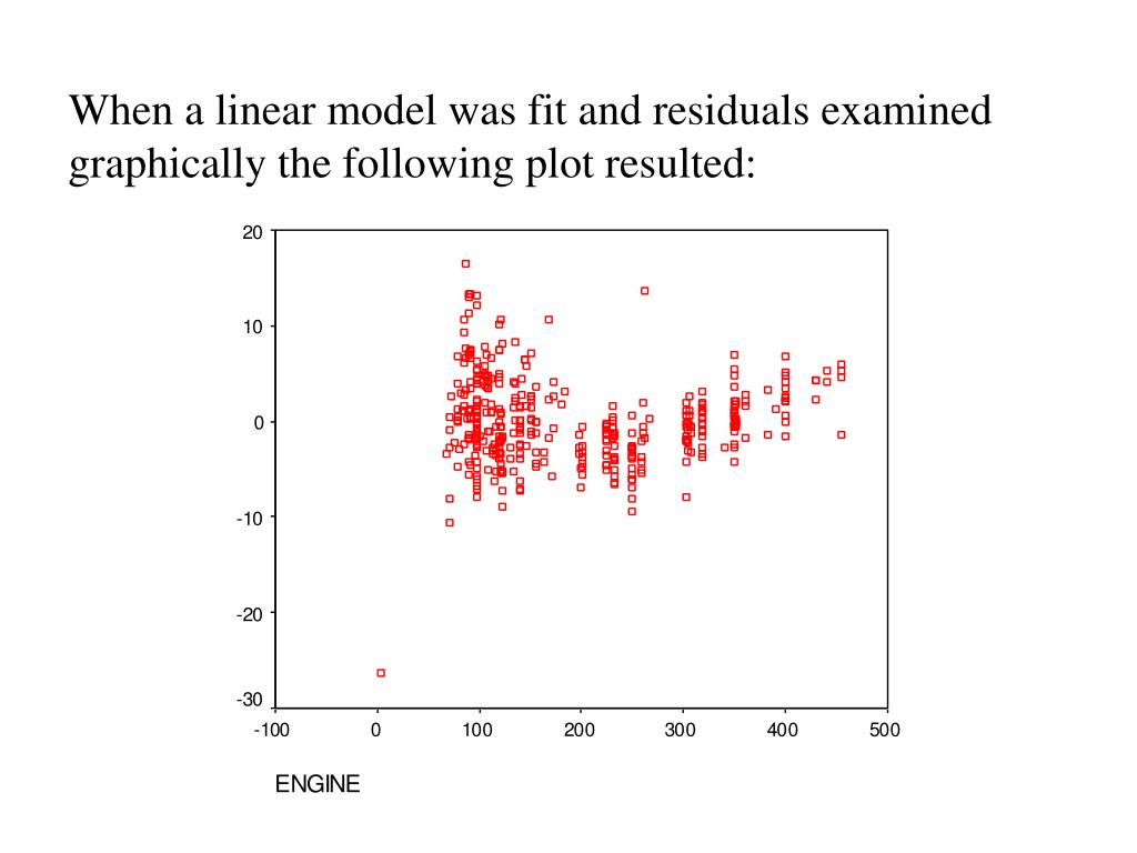 When a linear model was fit and residuals examined graphically the following plot resulted: