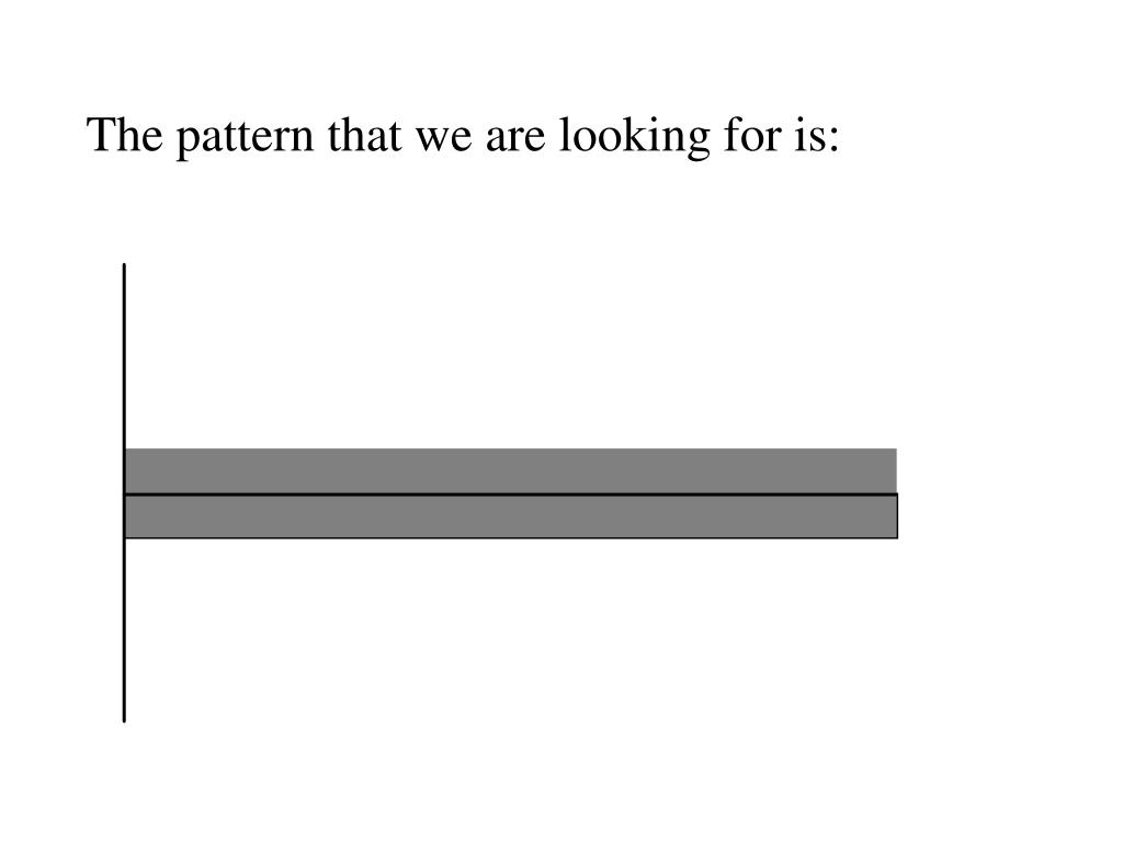 The pattern that we are looking for is:
